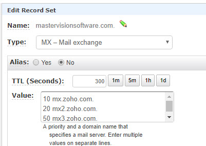 Zoho Mail with Amazon Web Services/AWS Route 53 – Paladin